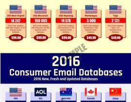 Corelhost tarafından Design infographic picture for sales in forum için no 4
