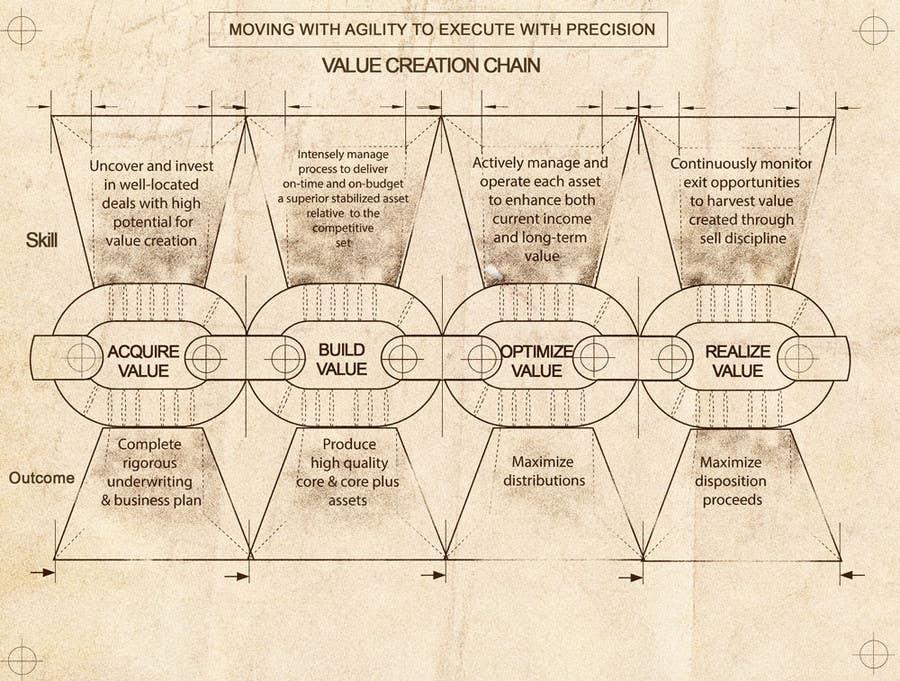 Inscrição nº 5 do Concurso para Process illustration: Illustrate/design a diagram of a process