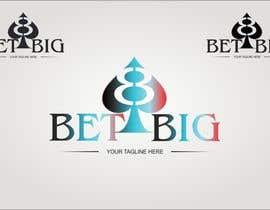 Nro 57 kilpailuun Design a company logo käyttäjältä AjayBind58