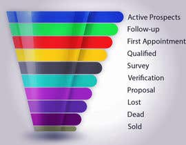 #35 for Sales Funnel Chart by AlexeySukhariev