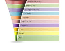 #34 for Sales Funnel Chart by sureetcynthia1