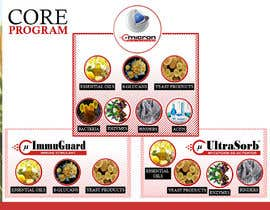 sureetcynthia1 tarafından visualization of core technology için no 5