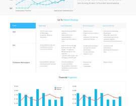 Nro 11 kilpailuun Design a Website Mockup käyttäjältä zaxsol