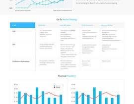 Nro 15 kilpailuun Design a Website Mockup käyttäjältä zaxsol