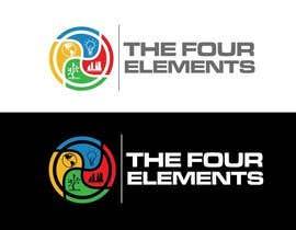 Nro 152 kilpailuun Design a Business Logo käyttäjältä jiamun