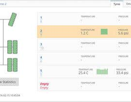 blackdahlia24 tarafından Design car layout schema used in our portal and mobile application için no 2