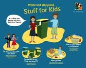 Contest Entry #38 for Idea for children game about recycling/ sustainable development