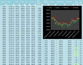 #14 untuk Automated Data/Statistical/Stock Analysis/Sports Betting oleh kukrety