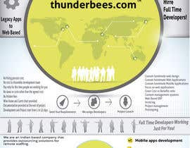 #57 for Design a Brochure for thunderbees by sergiovc