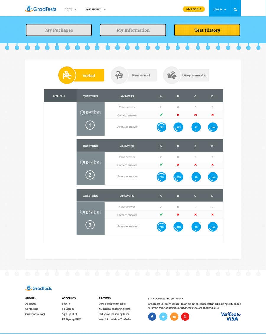 #9 for Create and/or alter 3 web pages and create 1 email template by SadunKodagoda