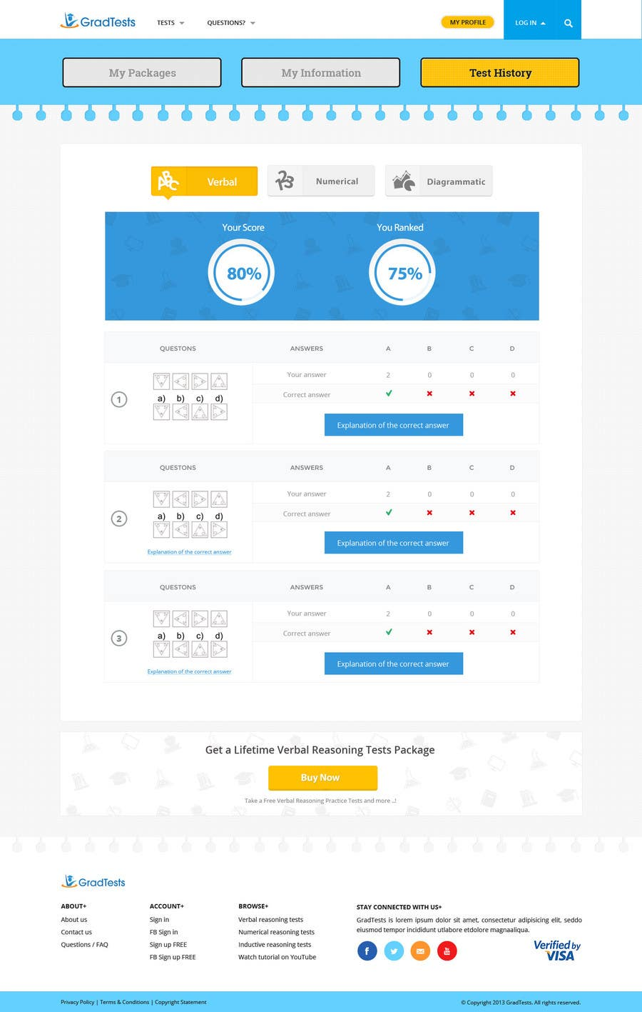 #32 for Create and/or alter 3 web pages and create 1 email template by SadunKodagoda