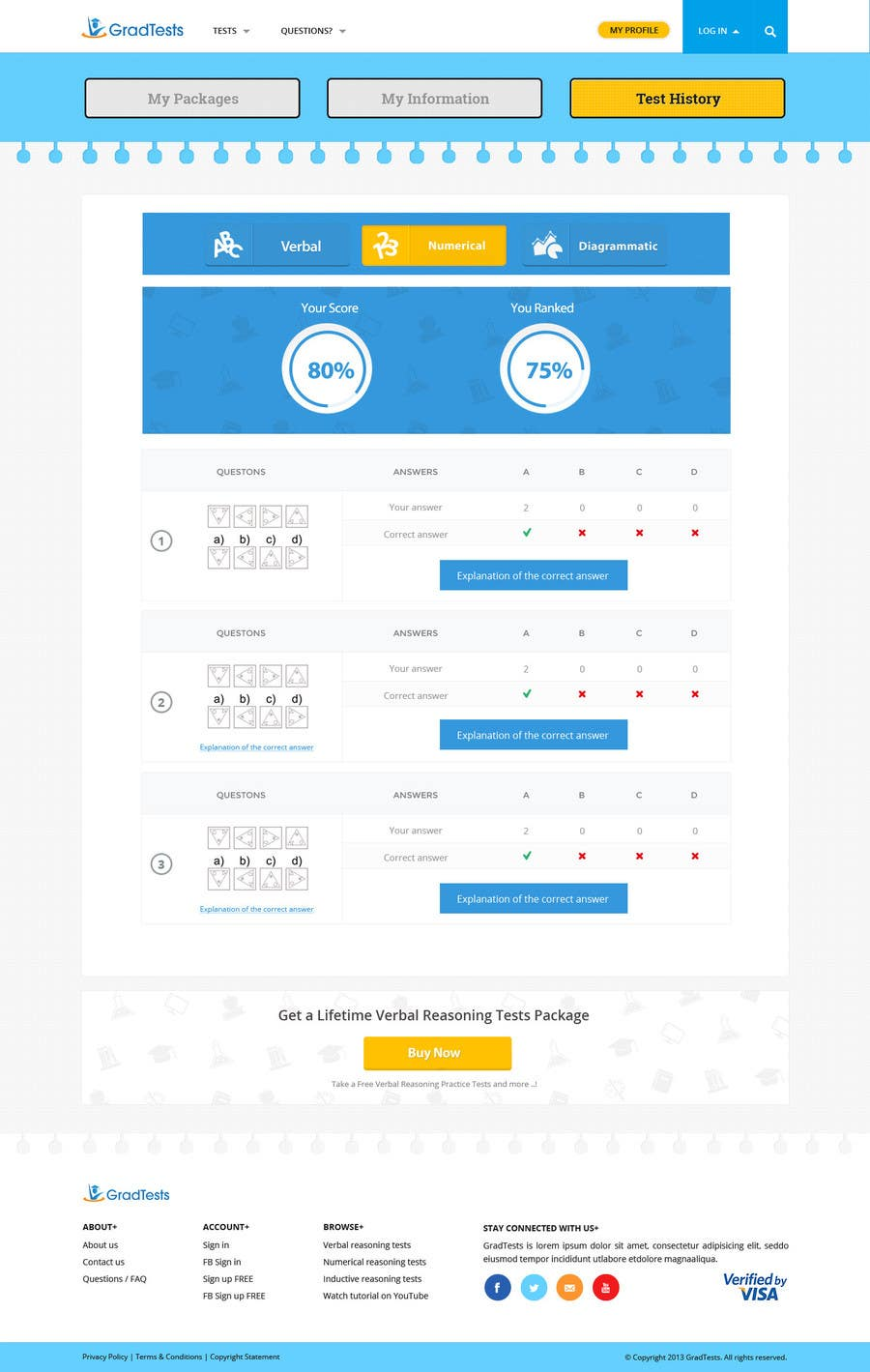 #33 for Create and/or alter 3 web pages and create 1 email template by SadunKodagoda
