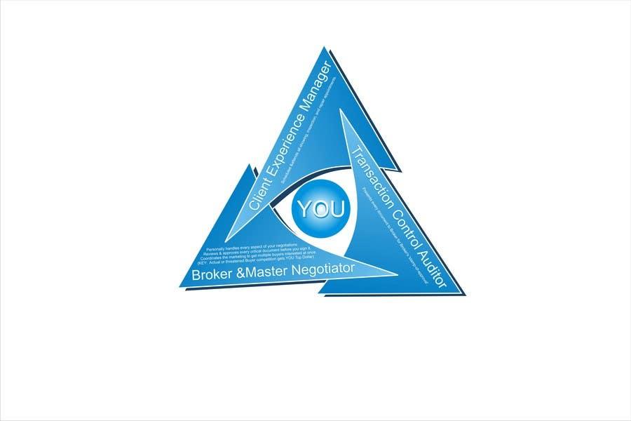 Inscrição nº 60 do Concurso para Mission Control Logo