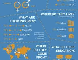Nro 22 kilpailuun I need some Graphic Design Skills on some Infographics käyttäjältä archeo3d