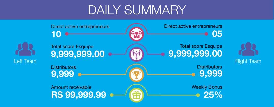 Kilpailutyö #4 kilpailussa Infographic to a page