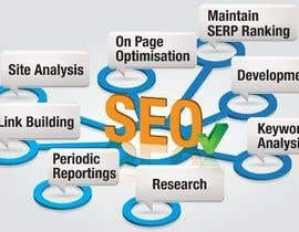 #12 for SEO my Website by rationalseo