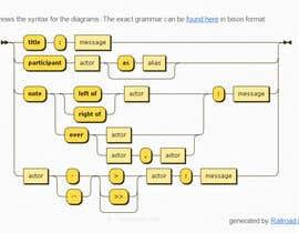 noornada tarafından Find a Flash or Javascript library for interactive node-linking diagrams için no 31