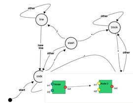 mattsrinc tarafından Find a Flash or Javascript library for interactive node-linking diagrams için no 46
