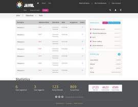 Nro 16 kilpailuun Design a 4-page Website Mockup for a Collaborative website käyttäjältä phantham