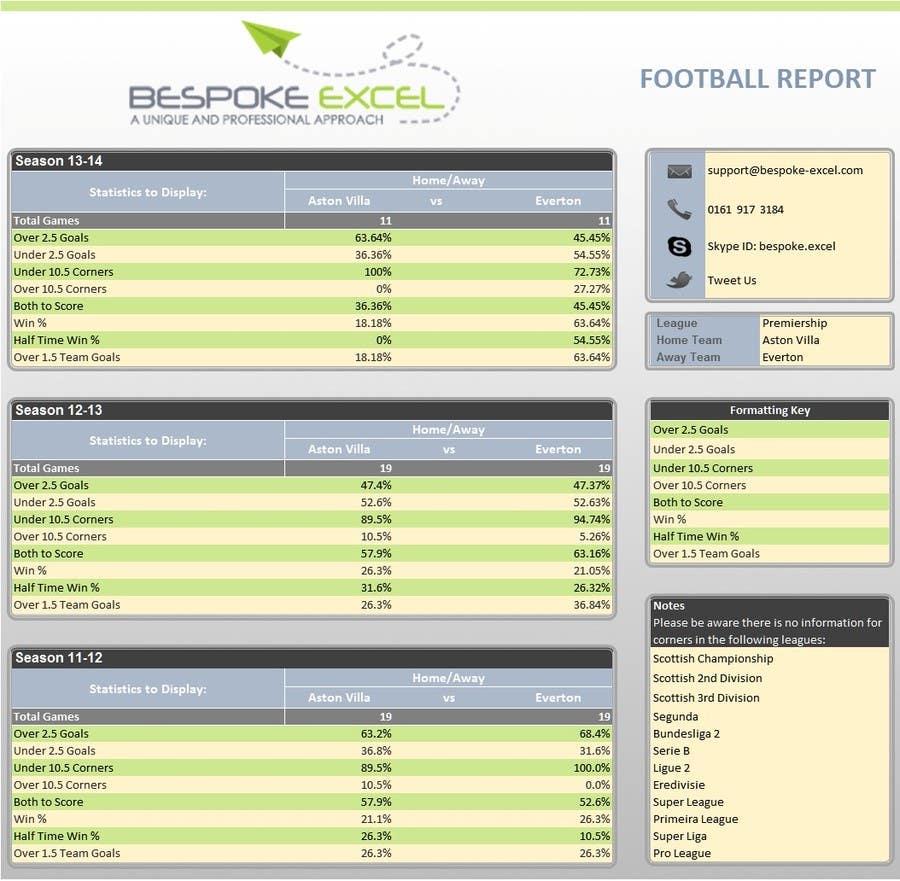 Kilpailutyö #24 kilpailussa Create a Better Looking Excel Report