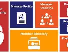 Nro 3 kilpailuun Design Membership Dashboard with Single Image käyttäjältä vanv4n