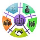 Graphic Design Inscrição do Concurso Nº23 para Eye-catching graphic logo + 5 clear icons for our church group