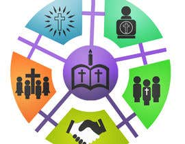 Anamh tarafından Eye-catching graphic logo + 5 clear icons for our church group için no 23