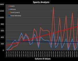 nº 2 pour Statistical technical sports analysis par gatorhuge