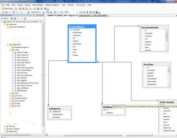 priyankabafna25 tarafından Database in MS SQL Server için no 3