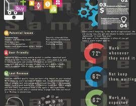 #8 untuk Create an infoGraphics from attached stats oleh AminaHavet