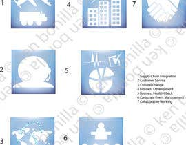 #4 para Design 7 Logos for each for one of the service titles below por kenbonilla