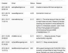 #2 cho API Coding (using PHP) bởi pakulin