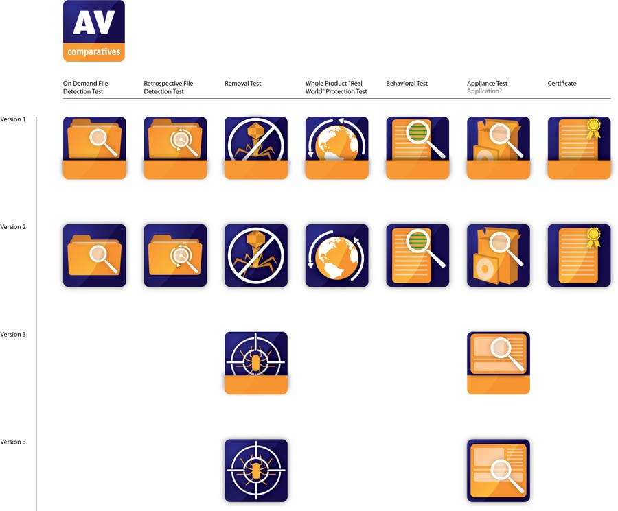 Penyertaan Peraduan #                                        18                                      untuk                                         Graphic Design for AV-Comparatives e.V.  ICONS needed