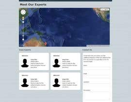 "#2 for Create a custom ""Meet our Experts"" page in Wordpress by chandraddu"
