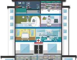 Nro 15 kilpailuun Hospital Infographic käyttäjältä TEHNORIENT