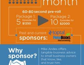 #11 for Design a Podcast Sponsor Infographic Page af Osynovskyy