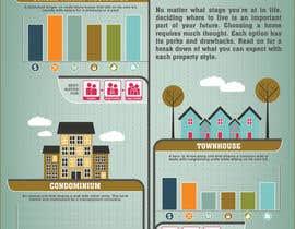 Nro 3 kilpailuun Real Estate Infograph käyttäjältä OkeshMeyos