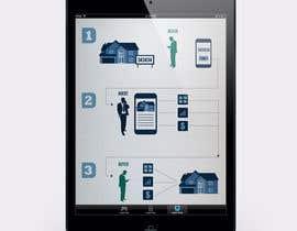 Nro 7 kilpailuun Real Estate Infograph käyttäjältä worker218