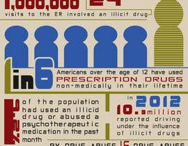 #15 for I need and InfoGraphic about Drugs and/or Alcohol by scott0082