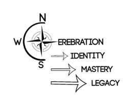 sujatagupta tarafından Cerebration LOGO için no 25