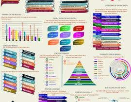 arcbd2005 tarafından Infographic Resume için no 6