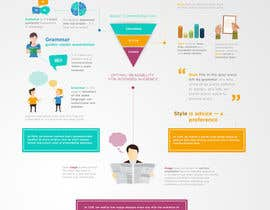 vyncadq tarafından Craft a Infographic about Grammar için no 1