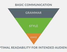 miguegomez tarafından Craft a Infographic about Grammar için no 13