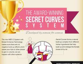 aindrila1985 tarafından Create an Infographic for breast enlargement Website için no 11