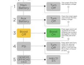 Osynovskyy tarafından G Screen Product Explainer Infographic için no 6