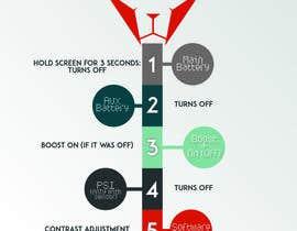 annadesignie tarafından G Screen Product Explainer Infographic için no 3