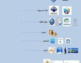 mwaqark tarafından I need a 1 page PowerPoint and 1 image - Urgent için no 6
