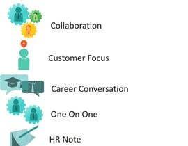 #12 cho Design some activity type icons for SocialHr.me bởi wikara