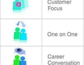 #11 cho Design some activity type icons for SocialHr.me bởi tzeege