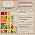 """Graphic Design Entri Peraduan #10 for Disegnare un MENU per il mio ristorante """"Ore12"""""""